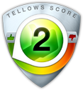 tellows Score 2 zu 0662880204