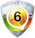 tellows Score 6 zu 0800880267